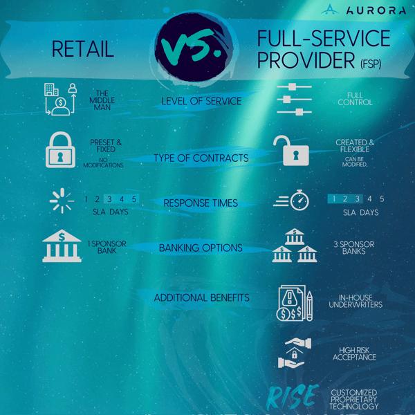 FSP-Infographic-123119